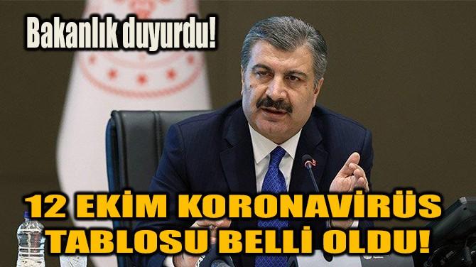 12 EKİM KORONAVİRÜS TABLOSU BELLİ OLDU!