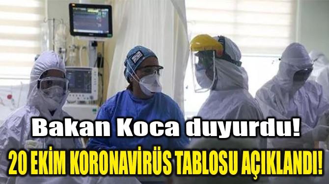 20 EKİM KORONAVİRÜS TABLOSU AÇIKLANDI!