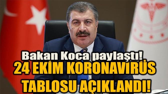 24 EKİM KORONAVİRÜS TABLOSU AÇIKLANDI!