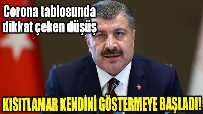 19 ARALIK CORONAVİRÜS TABLOSU AÇIKLANDI!..