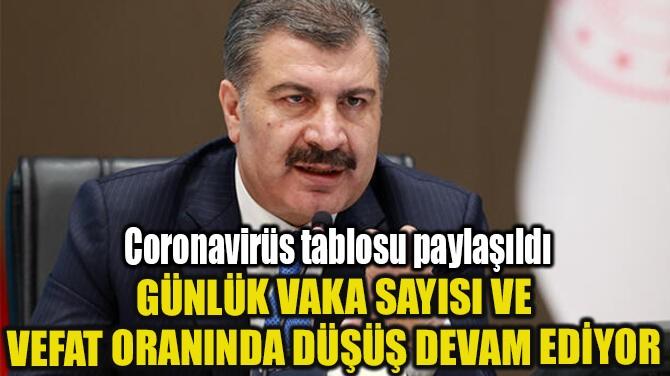 2 OCAK CORONAVİRÜS TABLOSU AÇIKLANDI!..