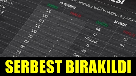2010 KPSS SORULARININ SIZDIRILMASI İTİRAFINA ETKİN PİŞMANLIK!..