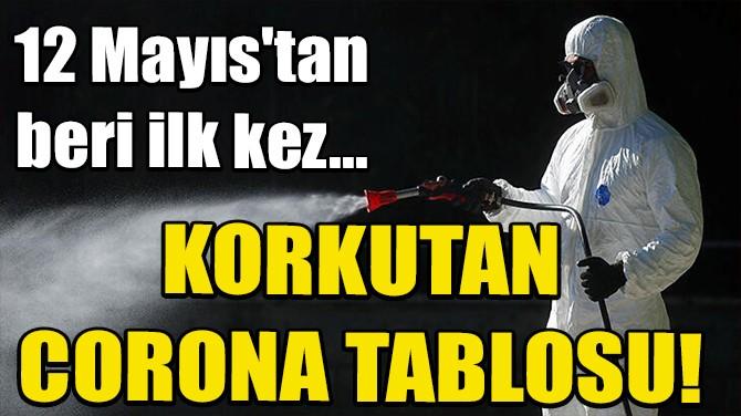 İTALYA'DAN KORKUTAN CORONA VİRÜS HABERİ!