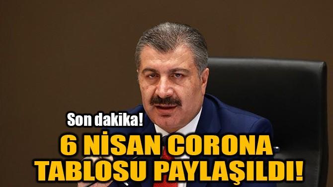 6 NİSAN CORONAVİRÜS TABLOSU PAYLAŞILDI!