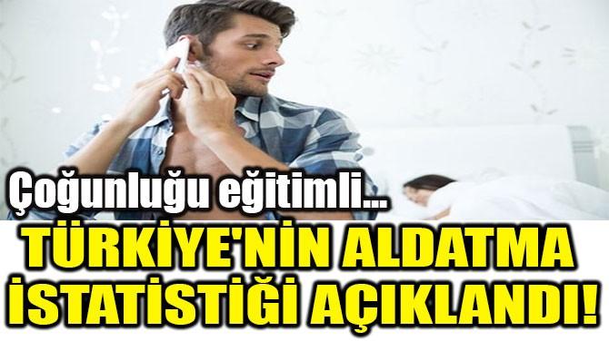 TÜRKİYE'NİN ALDATMA  İSTATİSTİĞİ AÇIKLANDI!