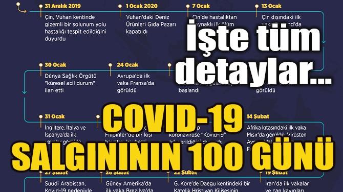 CORONA VİRÜS SALGINININ 100 GÜNÜ! İŞTE DETAYLAR