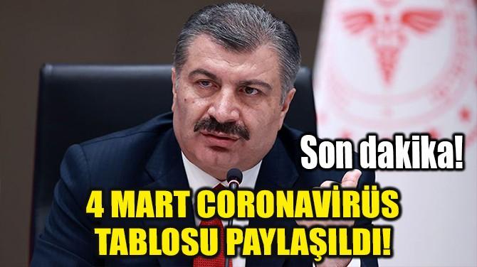4 MART CORONAVİRÜS TABLOSU PAYLAŞILDI!
