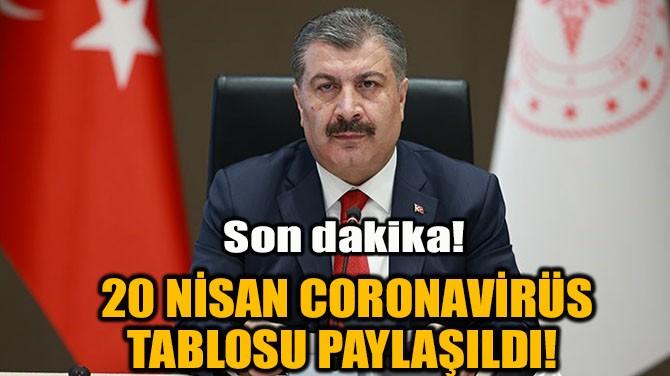 20 NİSAN CORONA TABLOSU PAYLAŞILDI!