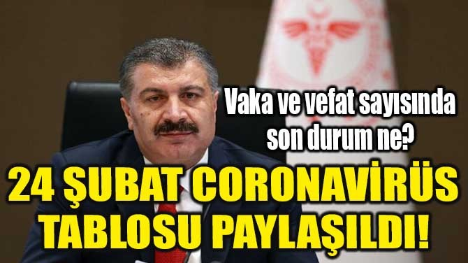 24 ŞUBAT CORONAVİRÜS TABLOSU PAYLAŞILDI!