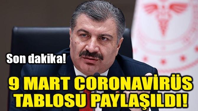 9 MART CORONAVİRÜS TABLOSU PAYLAŞILDI!