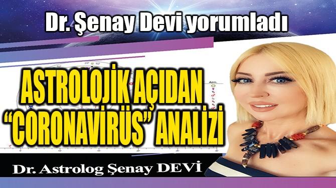 "ASTROLOJİK AÇIDAN  ""CORONAVİRÜS"" ANALİZİ"