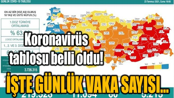 23 TEMMUZ KORONAVİRÜS TABLOSU BELLİ OLDU!
