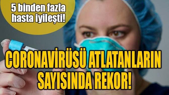 CORONAVİRÜSÜ ATLATANLARIN SAYISINDA REKOR!