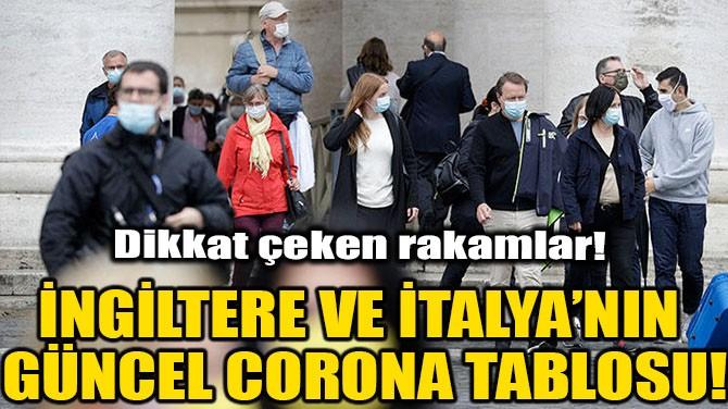 İNGİLTERE VE İTALYA'NIN GÜNCEL CORONA TABLOSU!