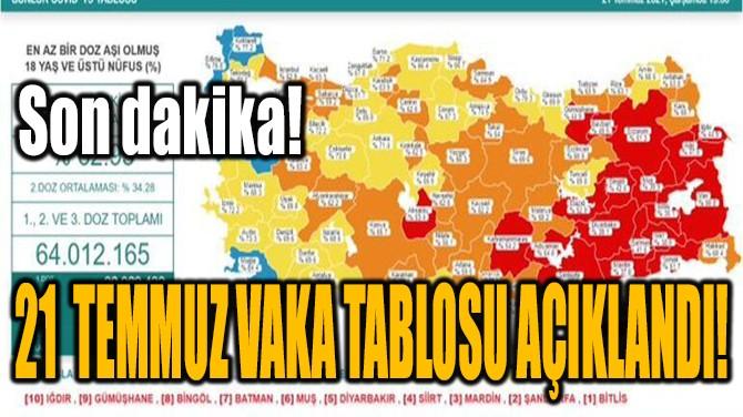 21 TEMMUZ KORONAVİRÜS TABLOSU BELLİ OLDU!