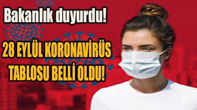28 EYLÜL KORONAVİRÜS TABLOSU BELLİ OLDU!
