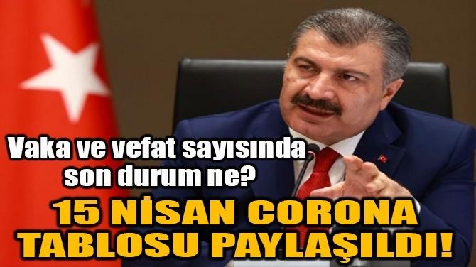 15 NİSAN CORONAVİRÜS TABLOSU PAYLAŞILDI!