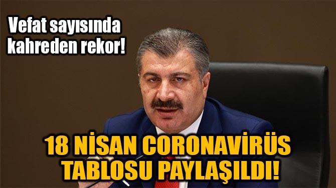 18 NİSAN CORONAVİRÜS  TABLOSU PAYLAŞILDI!
