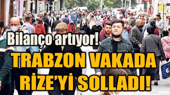 TRABZON VAKADA  RİZE'Yİ SOLLADI!