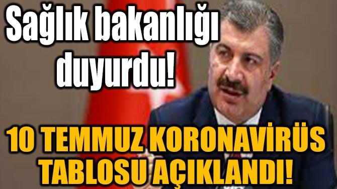 10 TEMMUZ KORONAVİRÜS TABLOSU AÇIKLANDI!