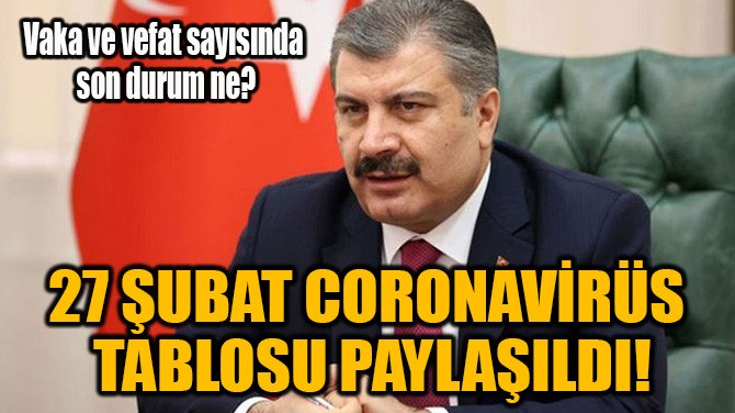 27 ŞUBAT CORONAVİRÜS TABLOSU PAYLAŞILDI!