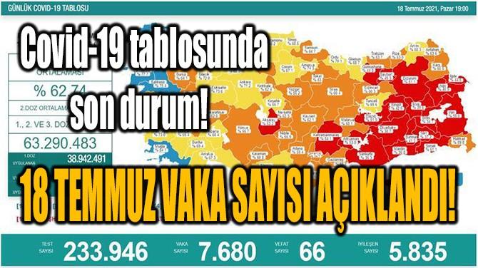 COVİD-19 TABLOSUNDA SON DURUM!