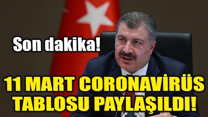 11 MART CORONAVİRÜS TABLOSU PAYLAŞILDI!