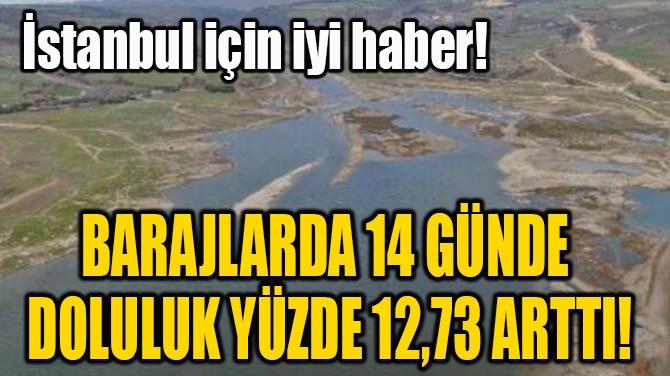 BARAJLARDA 14 GÜNDE  DOLULUK YÜZDE 12,73 ARTTI!
