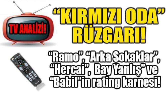 """""""KIRMIZI ODA"""" RÜZGARI!"""