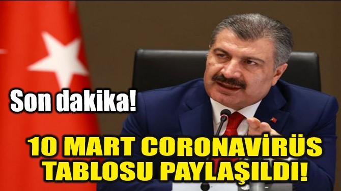 10 MART CORONAVİRÜS TABLOSU PAYLAŞILDI!