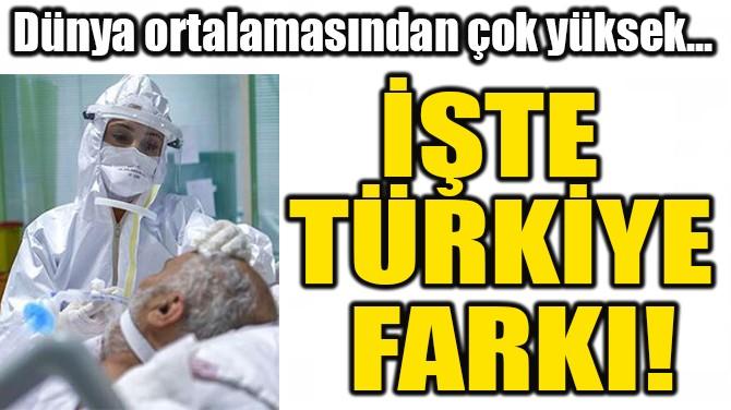 İŞTE TÜRKİYE FARKI!
