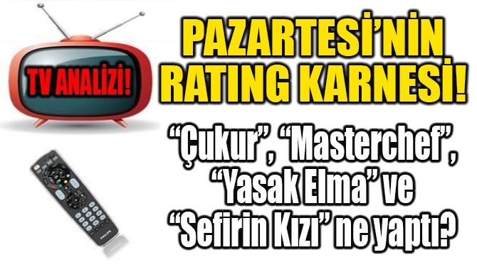 PAZARTESİ'NİN  RATING KARNESİ!