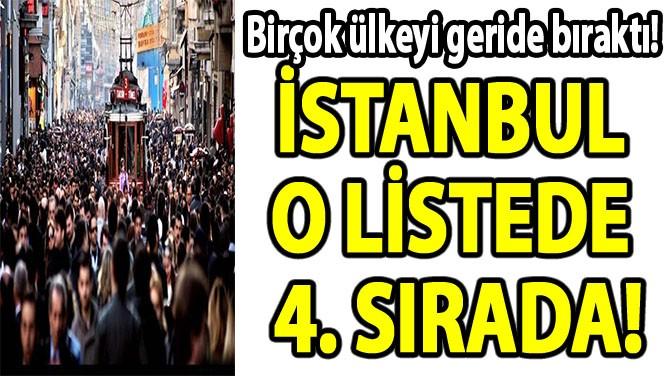 İSTANBUL O LİSTEDE 4. SIRADA!