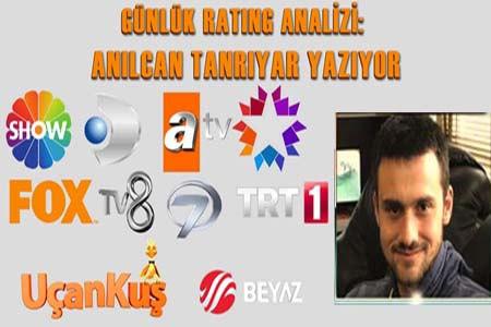 AB VE ABC1'DE VATANIM SENSİN ZİRVEYİ KAPATTI!. FİLM DAYANAMIYOR!