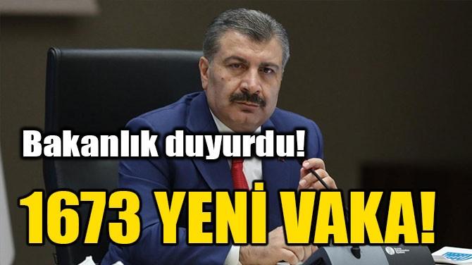 1673 YENİ VAKA!