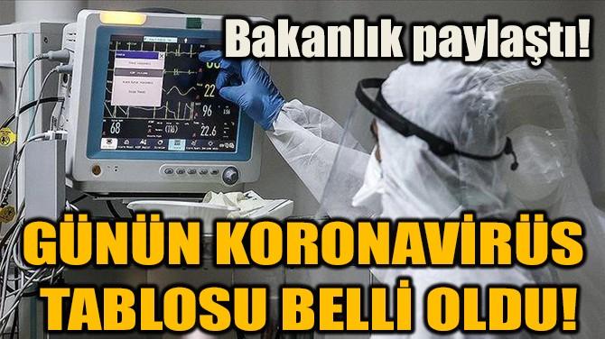 GÜNÜN KORONAVİRÜS TABLOSU BELLİ OLDU!