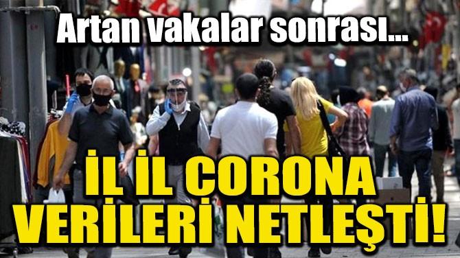İL İL CORONA VERİLERİ NETLEŞTİ!
