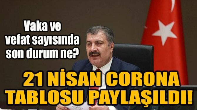 21 NİSAN CORONA TABLOSU PAYLAŞILDI!