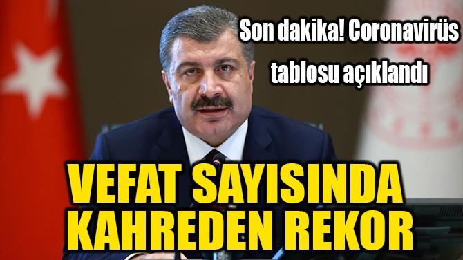 15 ARALIK CORONAVİRÜS TABLOSU AÇIKLANDI!..