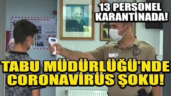 TAPU MÜDÜRLÜĞÜ'NDE CORONAVİRÜS ŞOKU!