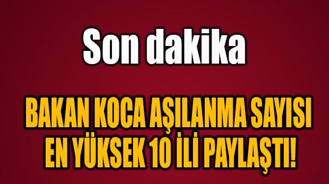 SAĞLIK BAKANI FAHRETTİN  KOCA DUYURDU!