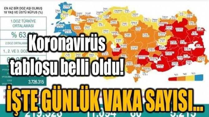 25 TEMMUZ KORONAVİRÜS TABLOSU BELLİ OLDU!