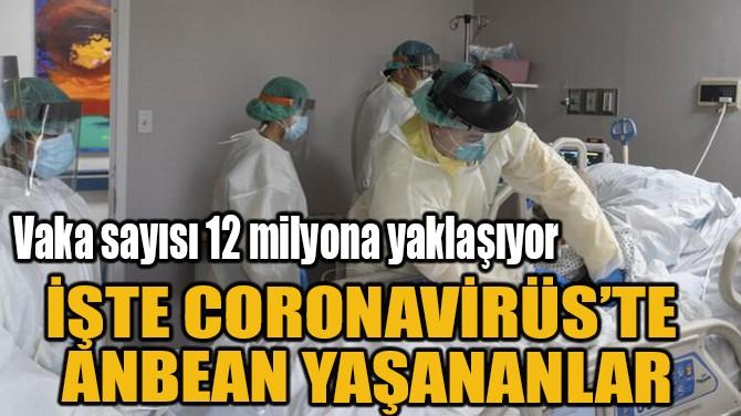 İŞTE CORONAVİRÜS'TE  ANBEAN YAŞANANLAR