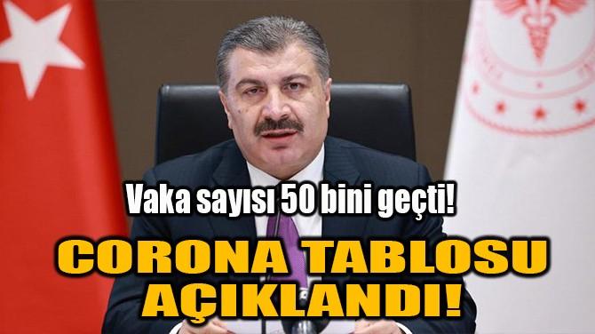 7 NİSAN CORONA TABLOSU PAYLAŞILDI!