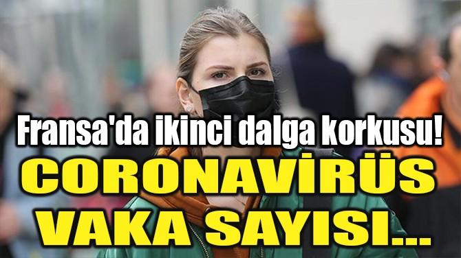 CORONAVİRÜS  VAKA SAYISI...