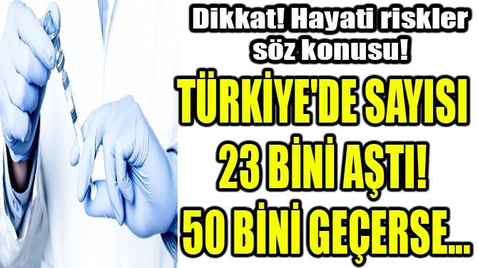 TÜRKİYE'DE SAYISI  23 BİNİ AŞTI!  50 BİNİ GEÇERSE...