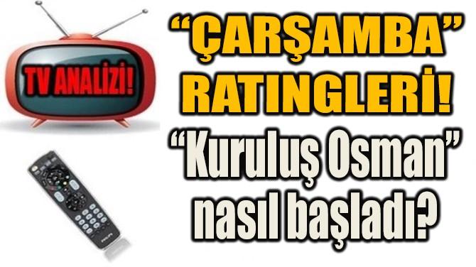 """""""KURULUŞ OSMAN"""" NASIL BAŞLADI?"""